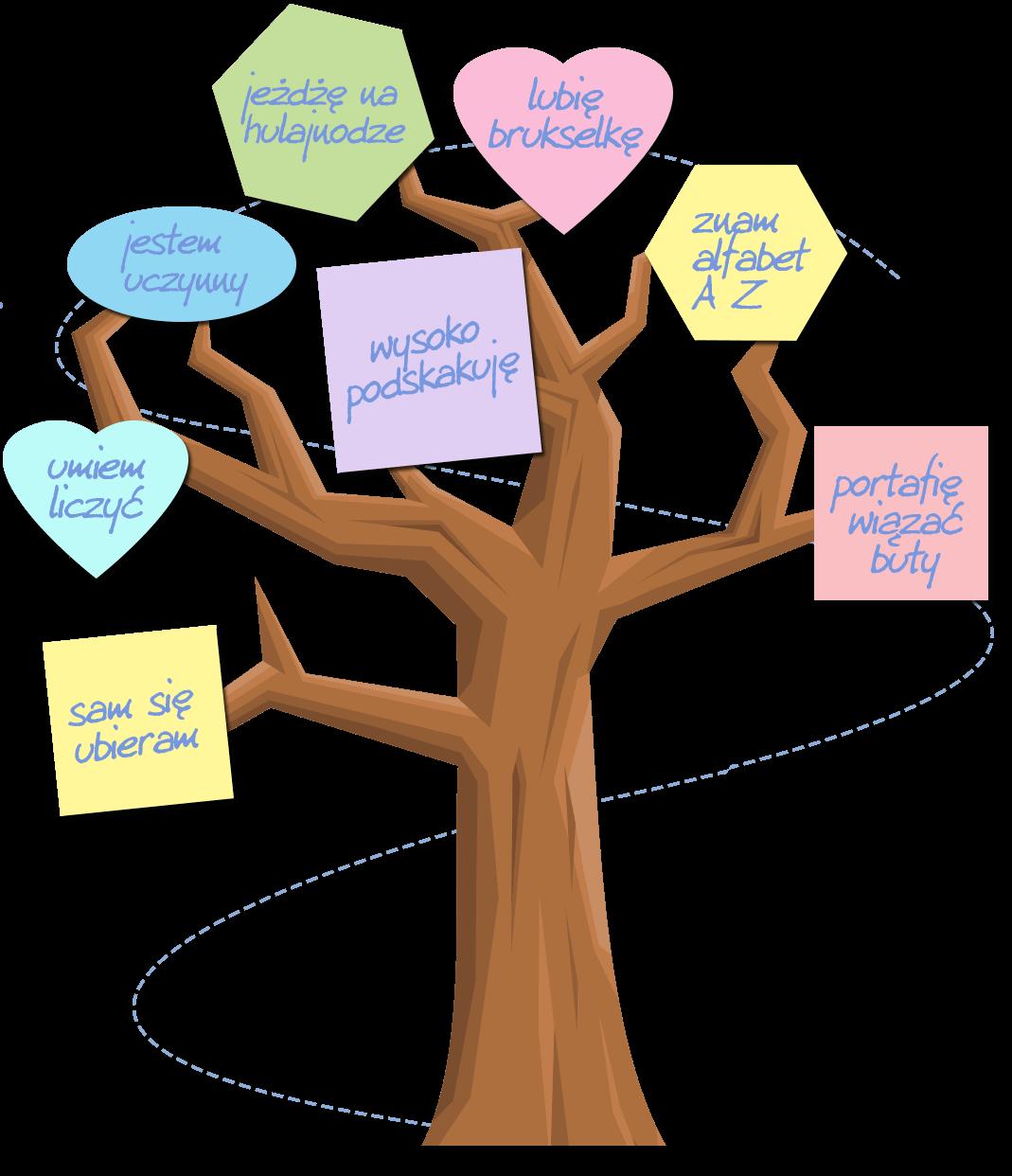 Gry i zabawy 6+ rok życia - Moje drzewo